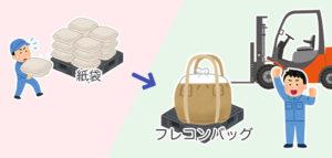 紙袋からフレコンバッグ